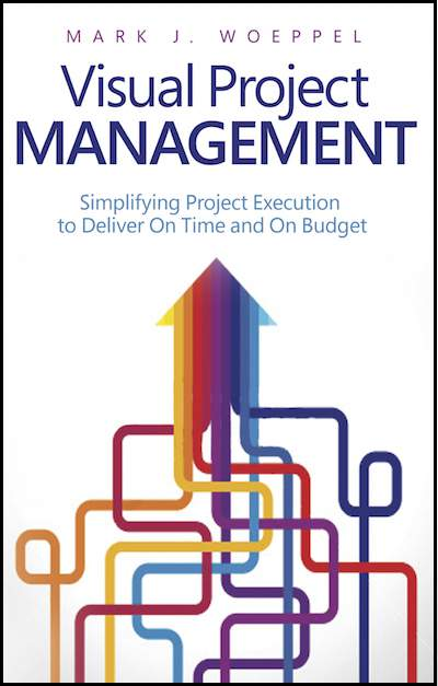 Visual Project Management